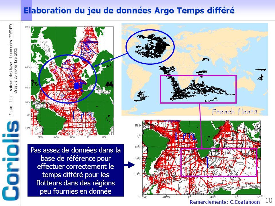 Forum des utilisateurs des bases de données IFREMER Brest le 25 novembre 2005 10 Elaboration du jeu de données Argo Temps différé Pas assez de données