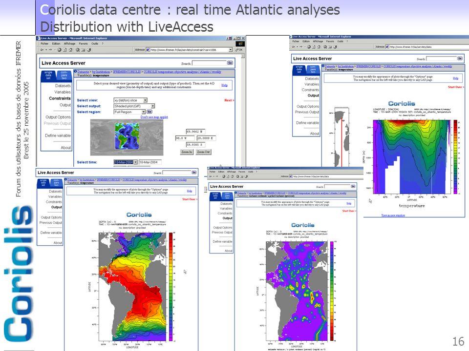 Forum des utilisateurs des bases de données IFREMER Brest le 25 novembre 2005 16 Coriolis data centre : real time Atlantic analyses Distribution with