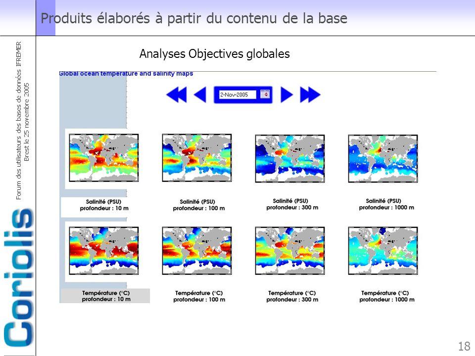 Forum des utilisateurs des bases de données IFREMER Brest le 25 novembre 2005 18 Produits élaborés à partir du contenu de la base Analyses Objectives
