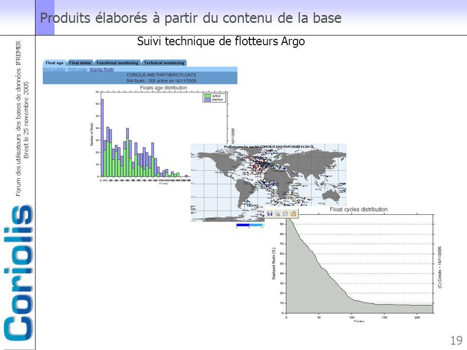 Forum des utilisateurs des bases de données IFREMER Brest le 25 novembre 2005 19 Produits élaborés à partir du contenu de la base Suivi technique de f