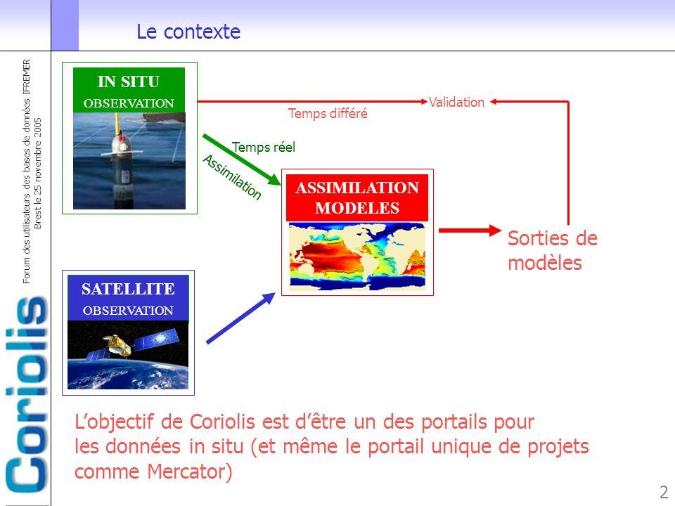 Forum des utilisateurs des bases de données IFREMER Brest le 25 novembre 2005 2 Le contexte IN SITU OBSERVATION Lobjectif de Coriolis est dêtre un des