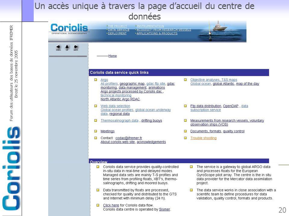 Forum des utilisateurs des bases de données IFREMER Brest le 25 novembre 2005 20 Un accès unique à travers la page daccueil du centre de données