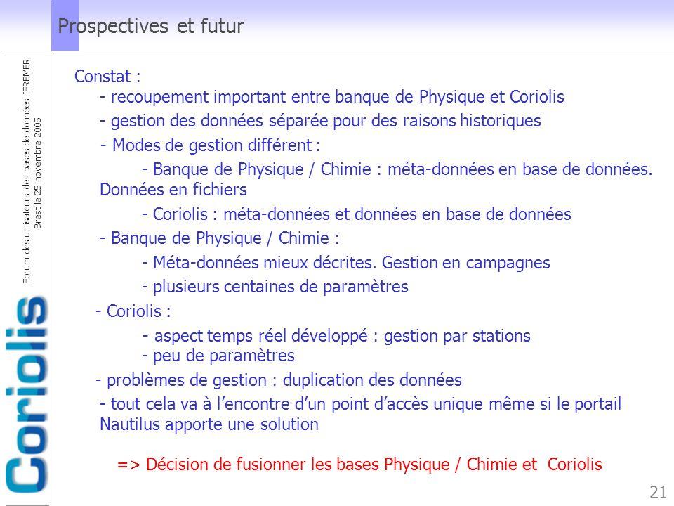 Forum des utilisateurs des bases de données IFREMER Brest le 25 novembre 2005 21 Prospectives et futur Constat : - recoupement important entre banque