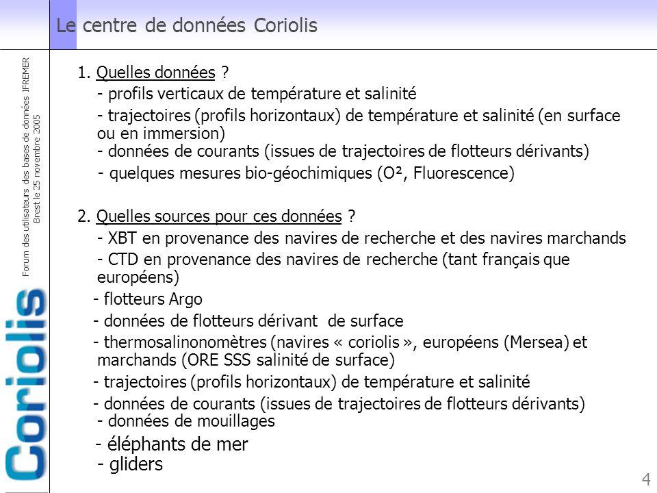 Forum des utilisateurs des bases de données IFREMER Brest le 25 novembre 2005 4 Le centre de données Coriolis 1. Quelles données ? - profils verticaux