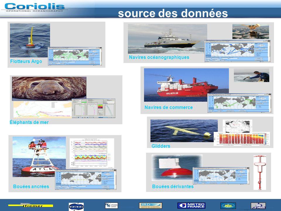 source des données Flotteurs Argo Bouées ancrées Navires océanographiques Navires de commerce Éléphants de mer Glidders Bouées dérivantes