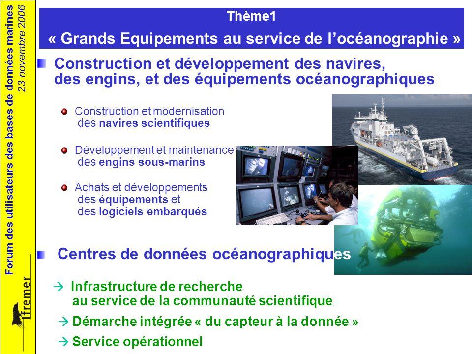 Forum des utilisateurs des bases de données marines 23 novembre 2006 Thème1 « Grands Equipements au service de locéanographie » Construction et dévelo