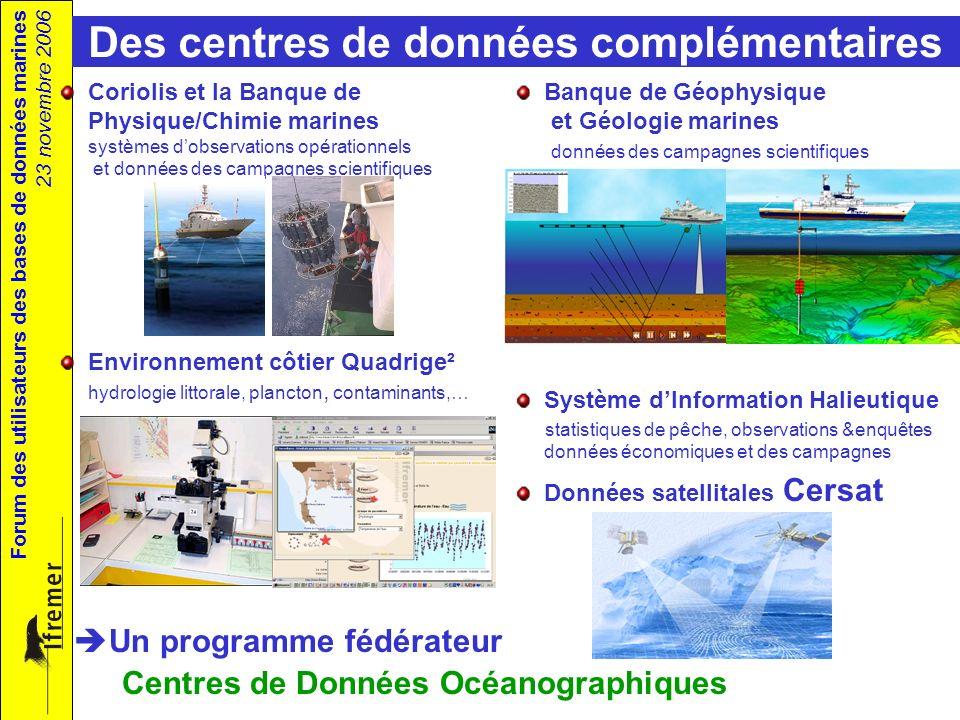 Forum des utilisateurs des bases de données marines 23 novembre 2006 Un programme fédérateur Centres de Données Océanographiques Des centres de donnée