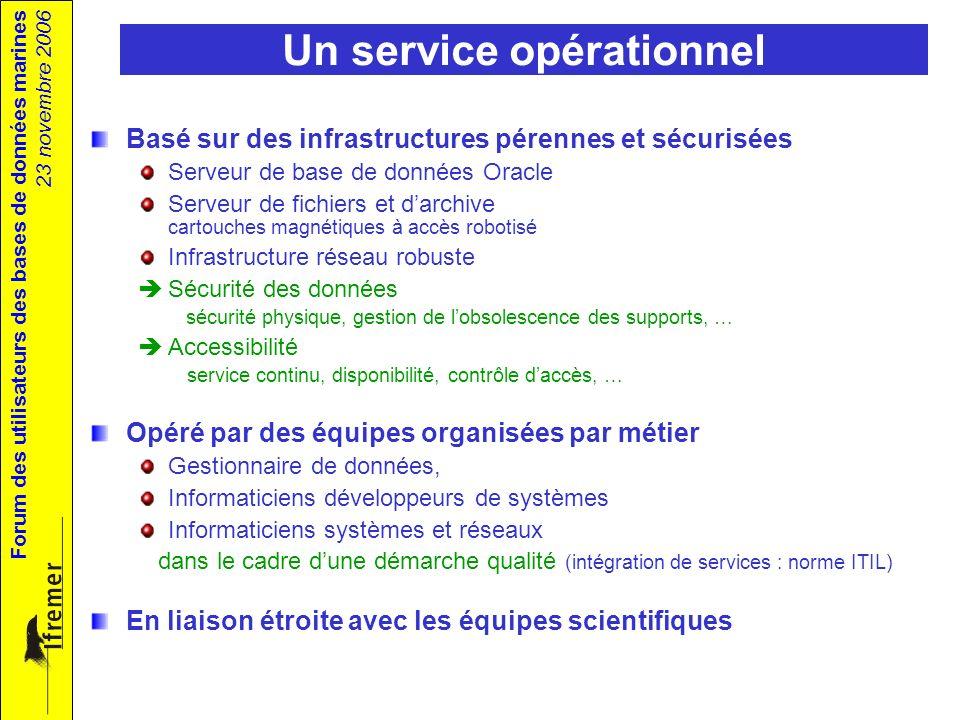 Forum des utilisateurs des bases de données marines 23 novembre 2006 Un service opérationnel Basé sur des infrastructures pérennes et sécurisées Serve