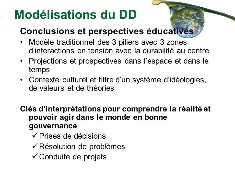 Conclusions et perspectives éducatives Modèle traditionnel des 3 piliers avec 3 zones dinteractions en tension avec la durabilité au centre Projection