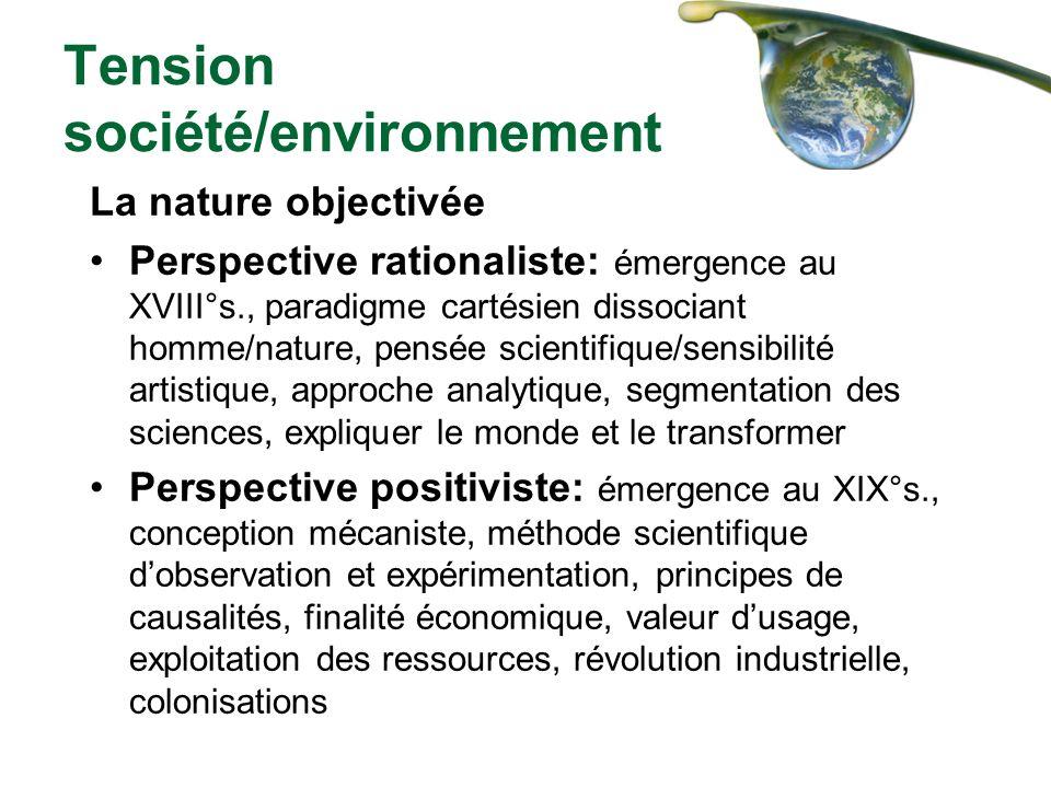 Tension société/environnement La nature objectivée Perspective rationaliste: émergence au XVIII°s., paradigme cartésien dissociant homme/nature, pensé