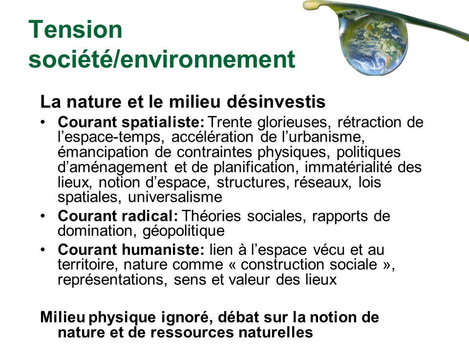 Tension société/environnement La nature et le milieu désinvestis Courant spatialiste: Trente glorieuses, rétraction de lespace-temps, accélération de
