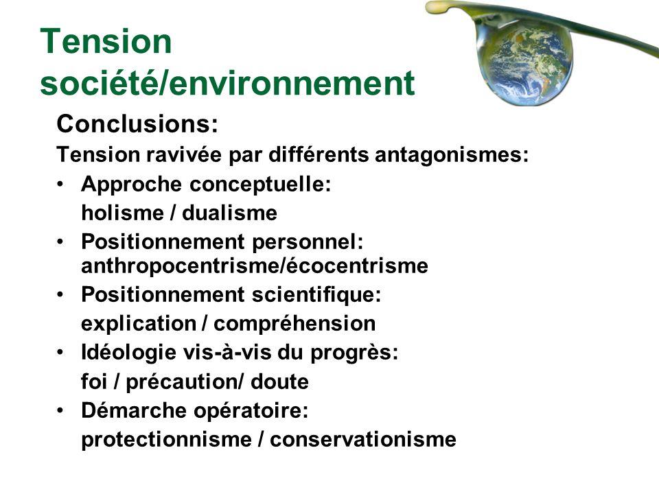 Tension société/environnement Conclusions: Tension ravivée par différents antagonismes: Approche conceptuelle: holisme / dualisme Positionnement perso