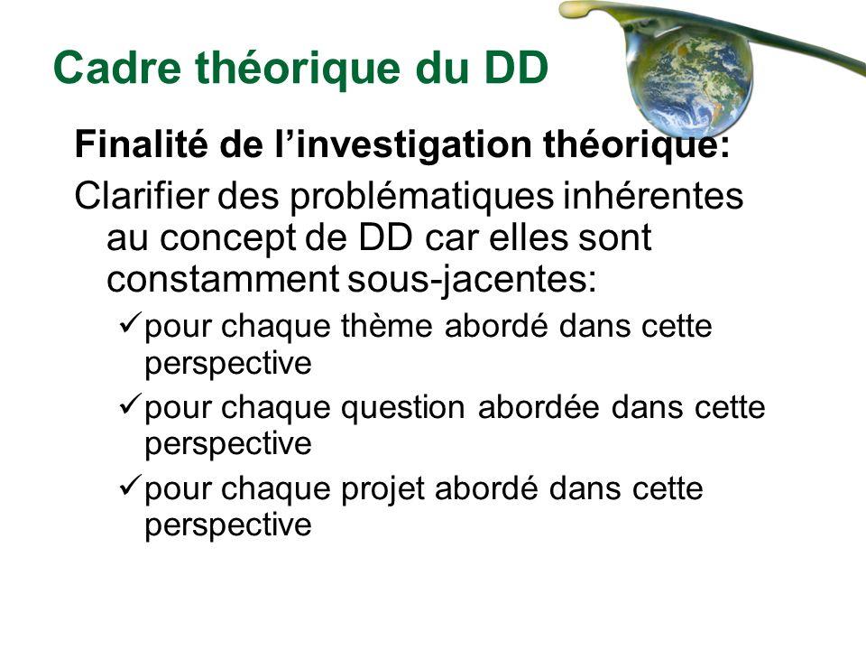 Cadre théorique du DD Finalité de linvestigation théorique: Clarifier des problématiques inhérentes au concept de DD car elles sont constamment sous-j