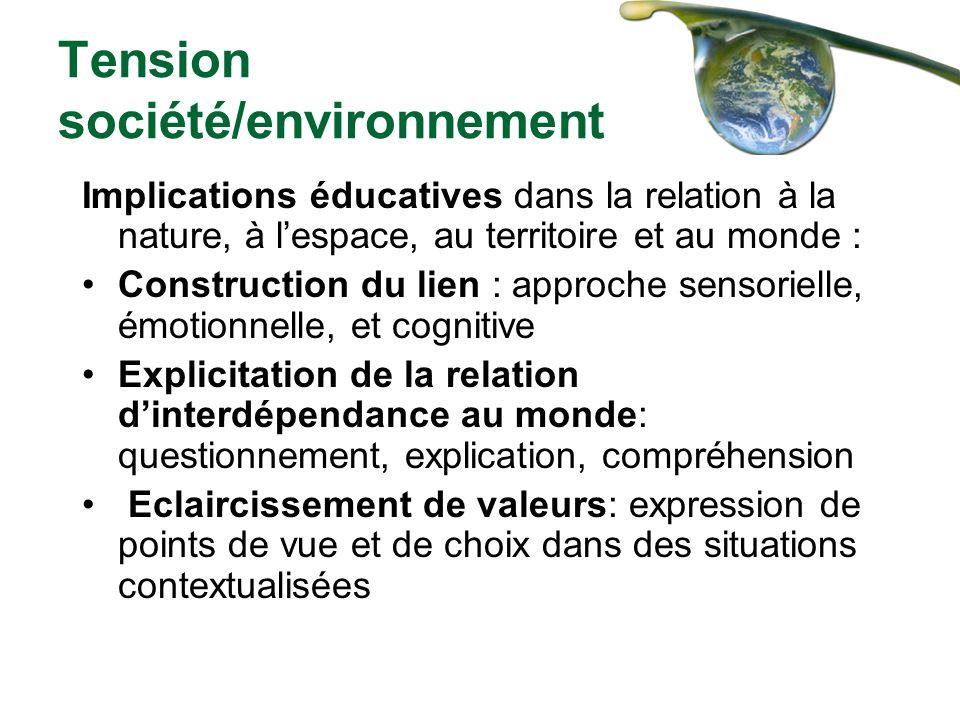 Tension société/environnement Implications éducatives dans la relation à la nature, à lespace, au territoire et au monde : Construction du lien : appr