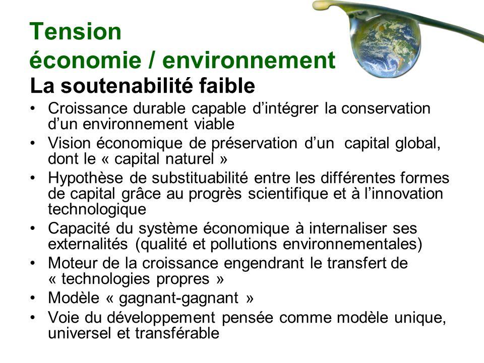 Tension économie / environnement La soutenabilité faible Croissance durable capable dintégrer la conservation dun environnement viable Vision économiq