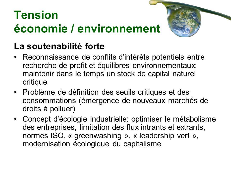 Tension économie / environnement La soutenabilité forte Reconnaissance de conflits dintérêts potentiels entre recherche de profit et équilibres enviro