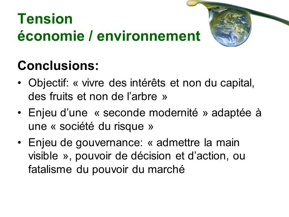 Tension économie / environnement Conclusions: Objectif: « vivre des intérêts et non du capital, des fruits et non de larbre » Enjeu dune « seconde mod
