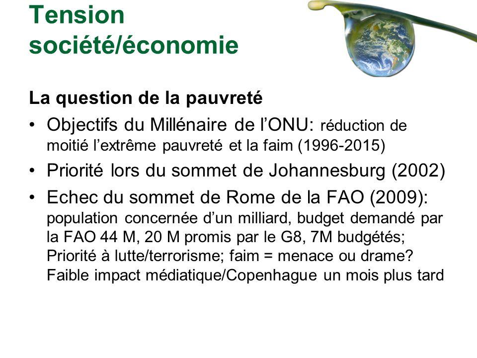 La question de la pauvreté Objectifs du Millénaire de lONU: réduction de moitié lextrême pauvreté et la faim (1996-2015) Priorité lors du sommet de Jo