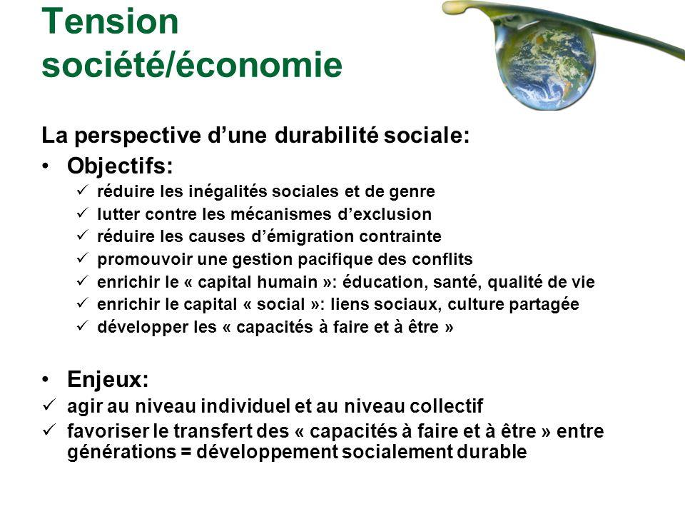 Tension société/économie La perspective dune durabilité sociale: Objectifs: réduire les inégalités sociales et de genre lutter contre les mécanismes d