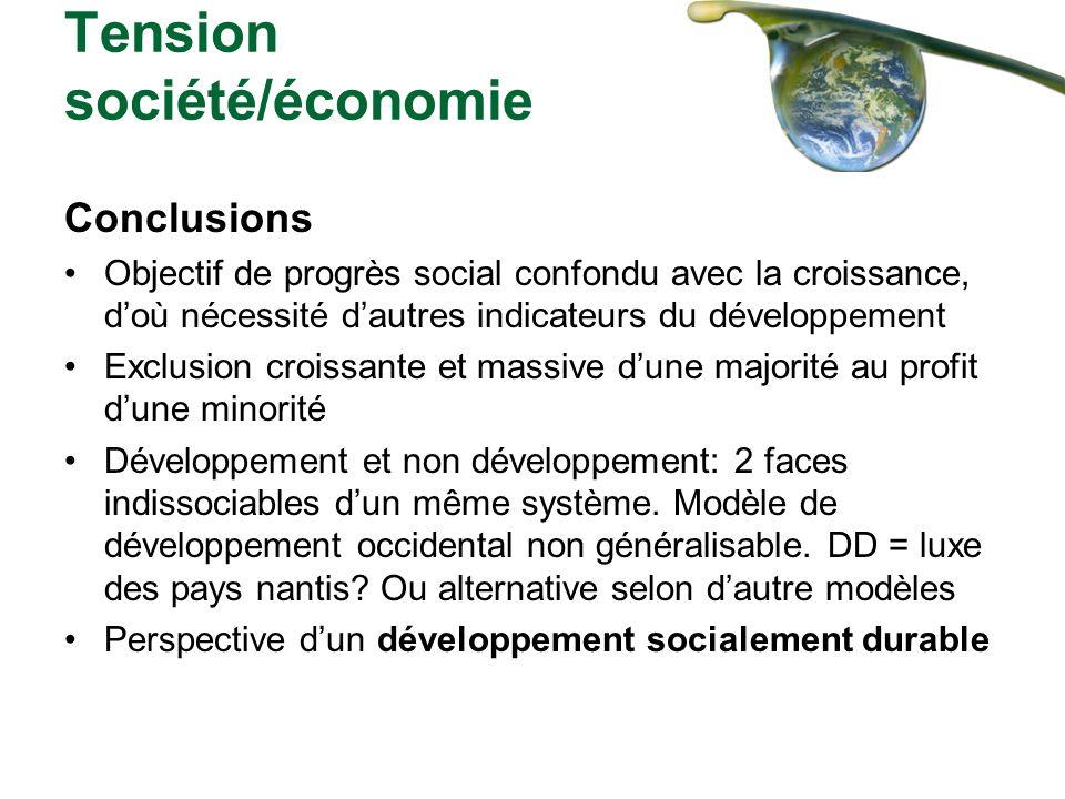 Tension société/économie Conclusions Objectif de progrès social confondu avec la croissance, doù nécessité dautres indicateurs du développement Exclus