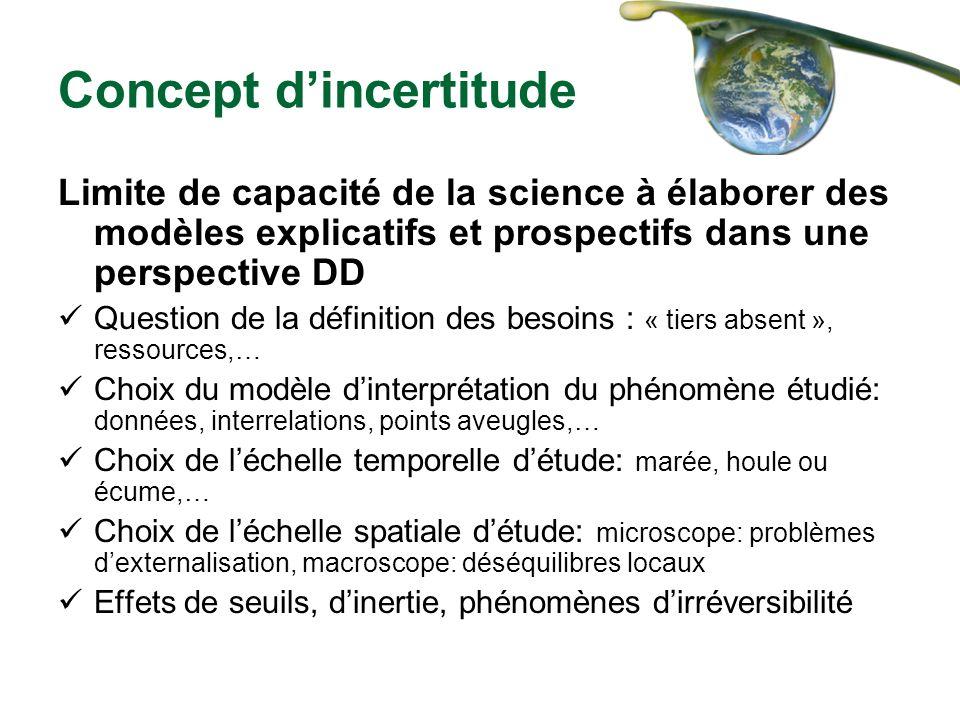 Concept dincertitude Limite de capacité de la science à élaborer des modèles explicatifs et prospectifs dans une perspective DD Question de la définit