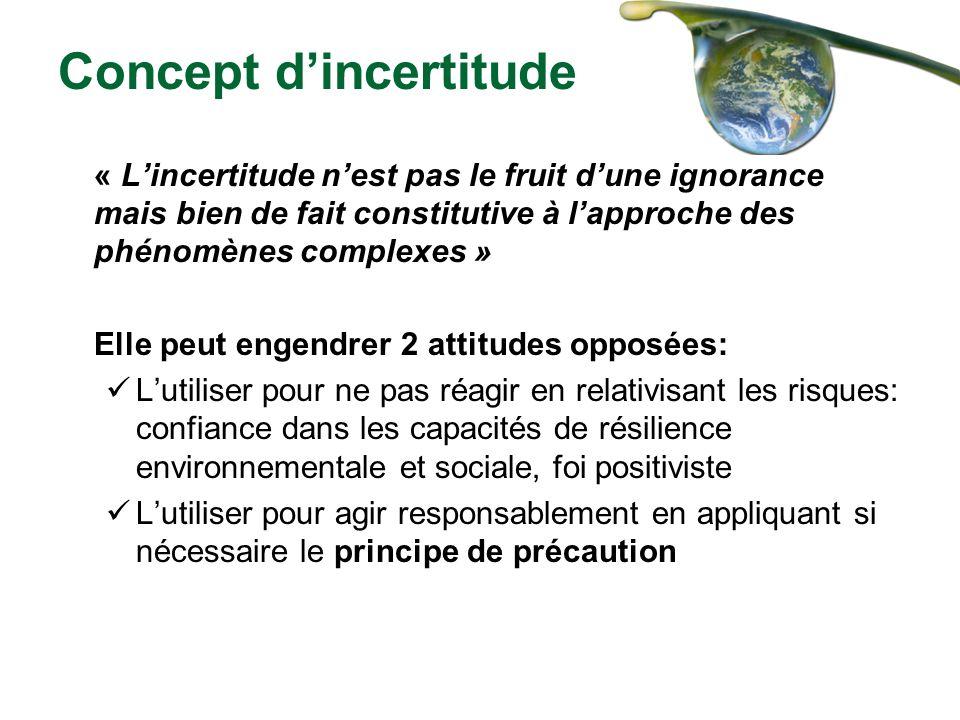 Concept dincertitude « Lincertitude nest pas le fruit dune ignorance mais bien de fait constitutive à lapproche des phénomènes complexes » Elle peut e