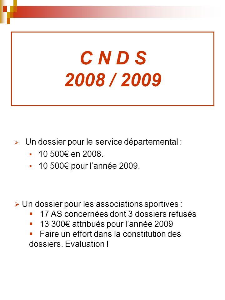 C N D S 2008 / 2009 Un dossier pour le service départemental : 10 500 en 2008. 10 500 pour lannée 2009. Un dossier pour les associations sportives : 1