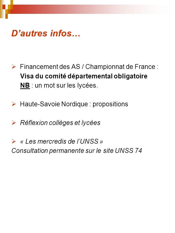 Dautres infos… Financement des AS / Championnat de France : Visa du comité départemental obligatoire NB : un mot sur les lycées.