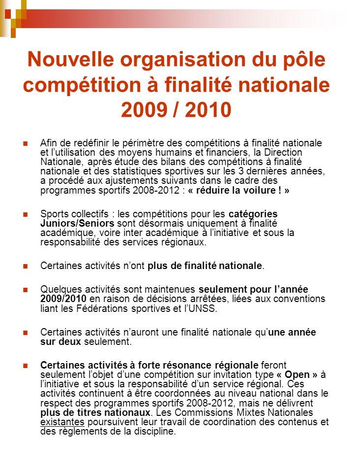 Nouvelle organisation du pôle compétition à finalité nationale 2009 / 2010 Afin de redéfinir le périmètre des compétitions à finalité nationale et lut
