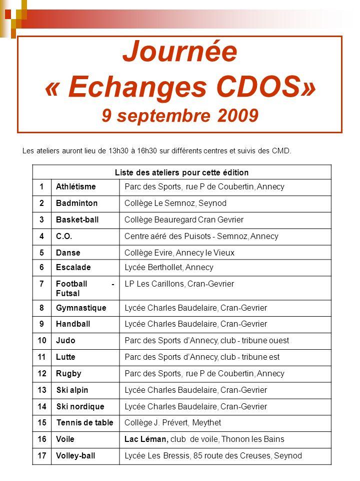 Journée « Echanges CDOS» 9 septembre 2009 Les ateliers auront lieu de 13h30 à 16h30 sur différents centres et suivis des CMD. Liste des ateliers pour