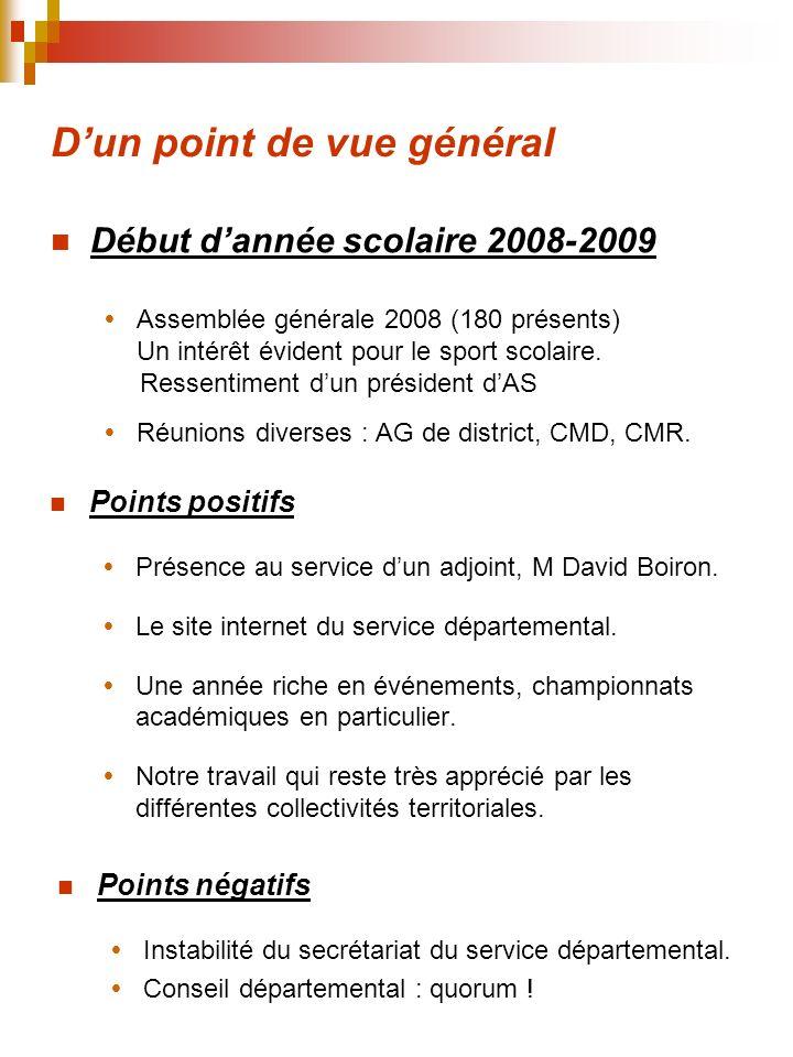 Dun point de vue général Début dannée scolaire 2008-2009 Assemblée générale 2008 (180 présents) Un intérêt évident pour le sport scolaire. Ressentimen