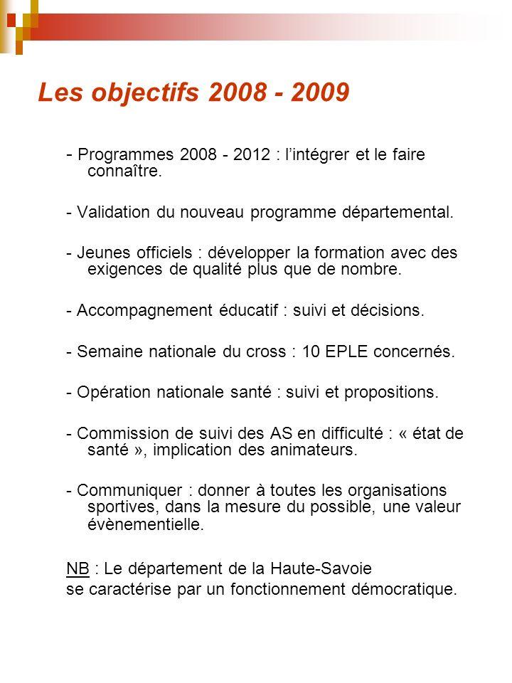 Les objectifs 2008 - 2009 - Programmes 2008 - 2012 : lintégrer et le faire connaître. - Validation du nouveau programme départemental. - Jeunes offici