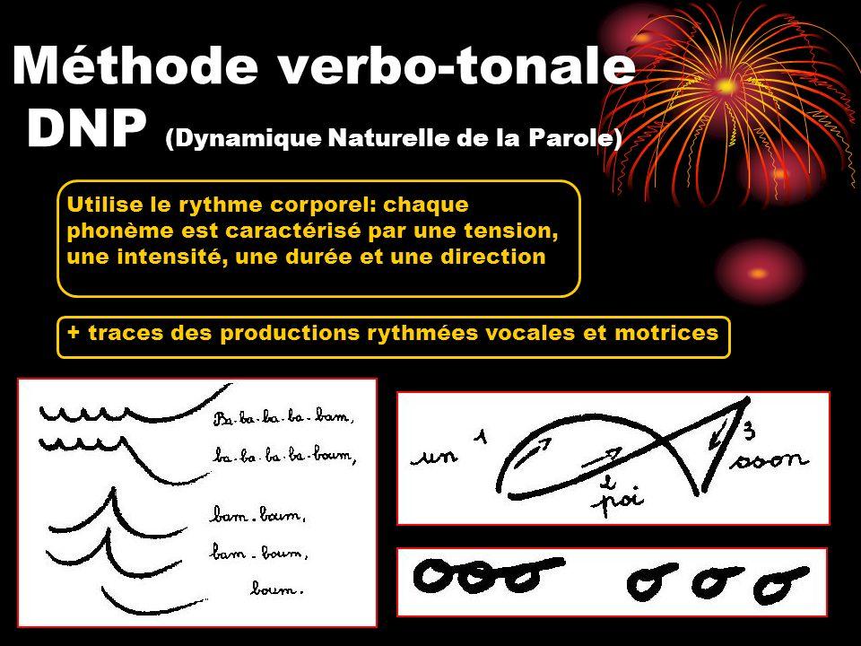Méthode verbo-tonale DNP (Dynamique Naturelle de la Parole) Utilise le rythme corporel: chaque phonème est caractérisé par une tension, une intensité,