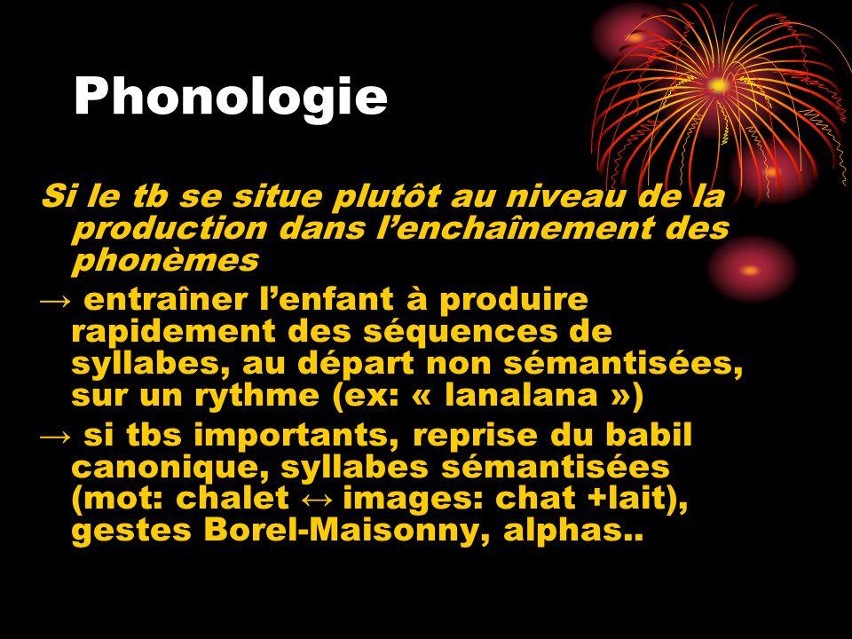 Phonologie Si le tb se situe plutôt au niveau de la production dans lenchaînement des phonèmes entraîner lenfant à produire rapidement des séquences d