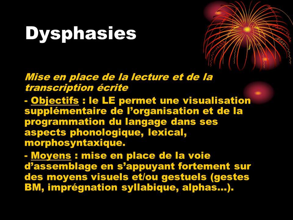 Dysphasies Mise en place de la lecture et de la transcription écrite - Objectifs : le LE permet une visualisation supplémentaire de lorganisation et d