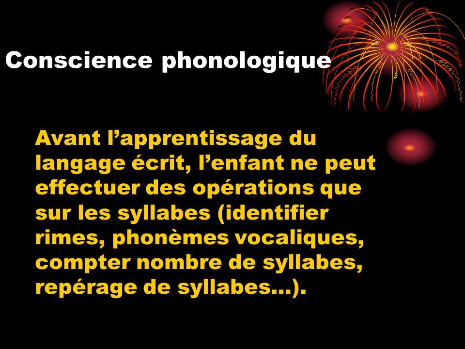 Conscience phonologique Avant lapprentissage du langage écrit, lenfant ne peut effectuer des opérations que sur les syllabes (identifier rimes, phonèm