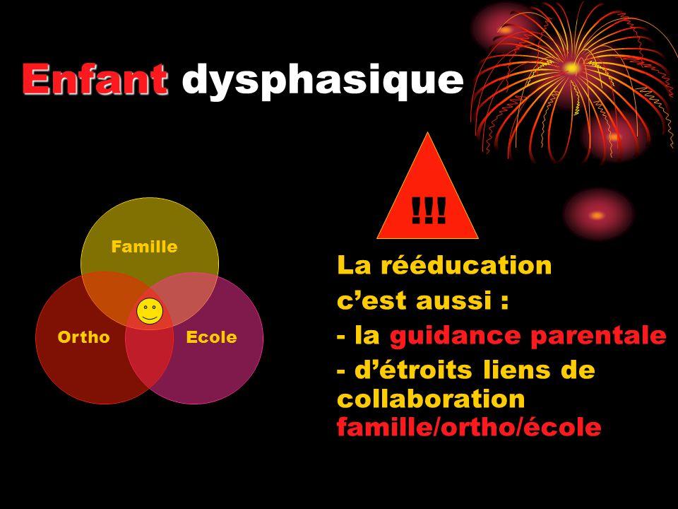 Enfant Enfant dysphasique La rééducation cest aussi : - la guidance parentale - détroits liens de collaboration famille/ortho/école Ortho Famille Ecol
