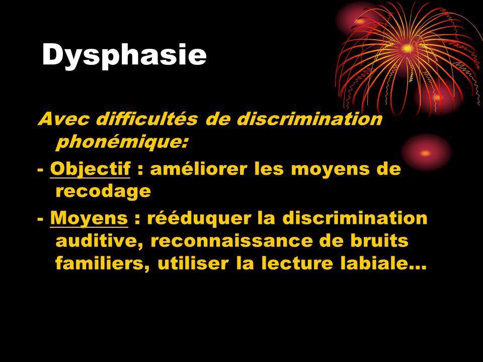 Dysphasie Avec difficultés de discrimination phonémique: - Objectif : améliorer les moyens de recodage - Moyens : rééduquer la discrimination auditive