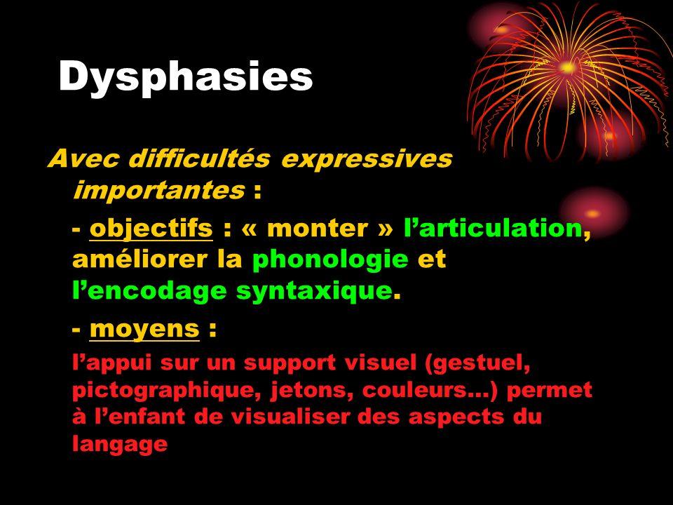 Dysphasies Avec difficultés expressives importantes : - objectifs : « monter » larticulation, améliorer la phonologie et lencodage syntaxique. - moyen