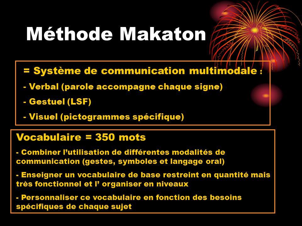 Méthode Makaton = Système de communication multimodale : - Verbal (parole accompagne chaque signe) - Gestuel (LSF) - Visuel (pictogrammes spécifique)