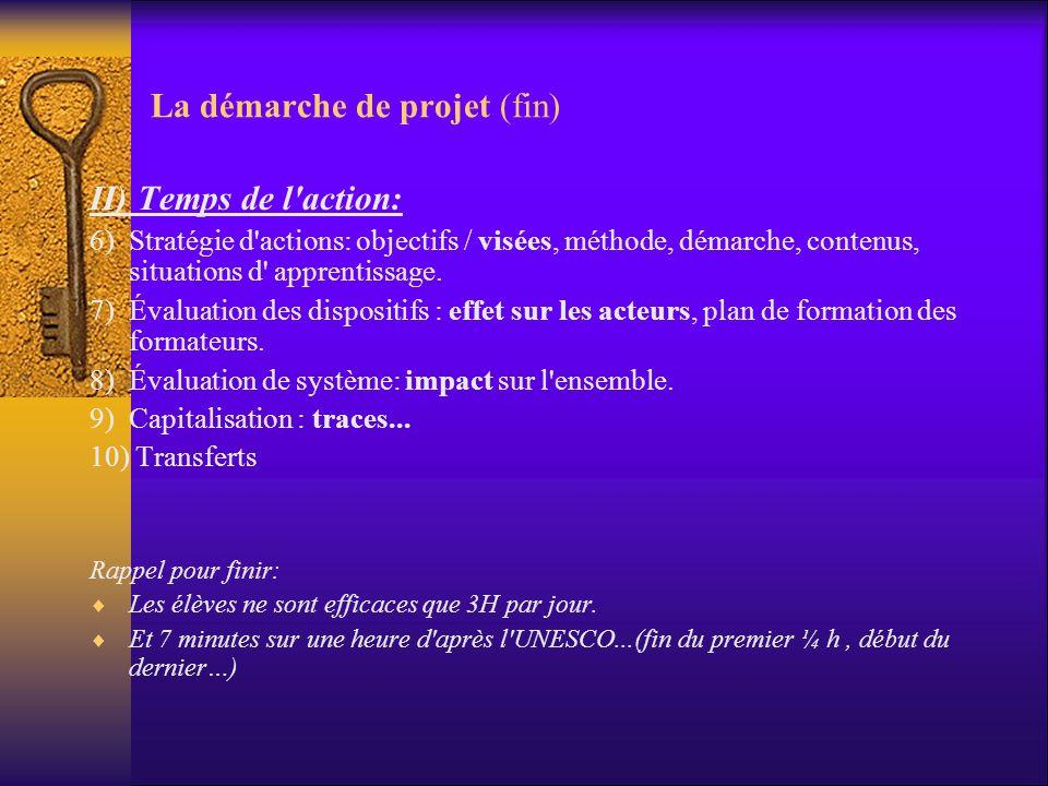 La démarche de projet (fin) II) Temps de l'action: 6) Stratégie d'actions: objectifs / visées, méthode, démarche, contenus, situations d' apprentissag