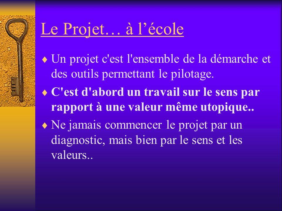 Le Projet… à lécole Un projet c'est l'ensemble de la démarche et des outils permettant le pilotage. C'est d'abord un travail sur le sens par rapport à