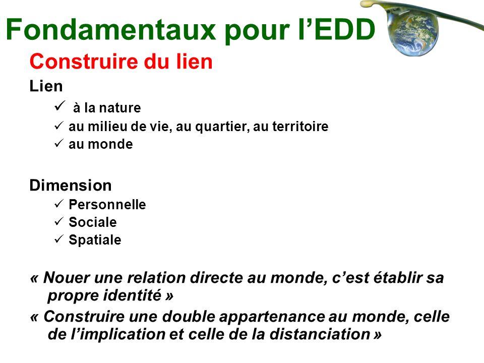 Fondamentaux pour lEDD Construire du lien Lien à la nature au milieu de vie, au quartier, au territoire au monde Dimension Personnelle Sociale Spatial