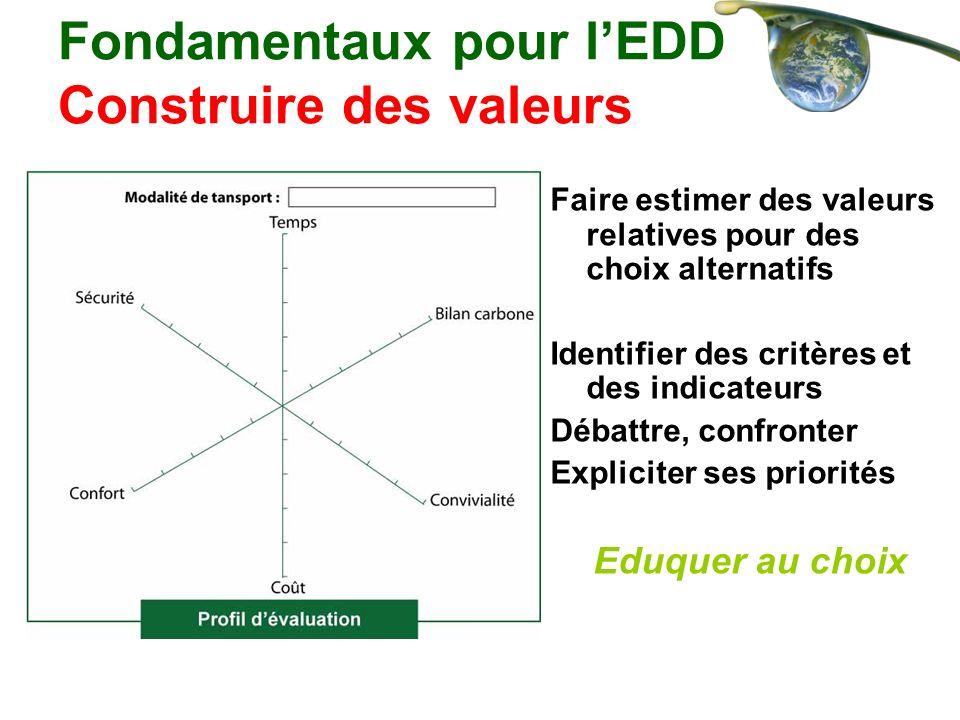 Fondamentaux pour lEDD Construire des valeurs Faire estimer des valeurs relatives pour des choix alternatifs Identifier des critères et des indicateur