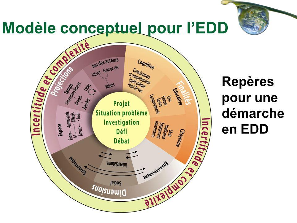Modèle conceptuel pour lEDD Repères pour une démarche en EDD