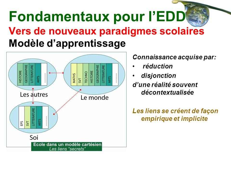 Fondamentaux pour lEDD Vers de nouveaux paradigmes scolaires Modèle dapprentissage Connaissance acquise par: réduction disjonction dune réalité souven