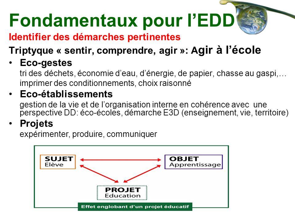 Fondamentaux pour lEDD Identifier des démarches pertinentes Triptyque « sentir, comprendre, agir »: A gir à lécole Eco-gestes tri des déchets, économi