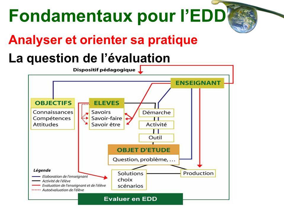 Fondamentaux pour lEDD Analyser et orienter sa pratique La question de lévaluation