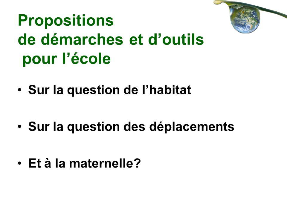 Propositions de démarches et doutils pour lécole Sur la question de lhabitat Sur la question des déplacements Et à la maternelle?