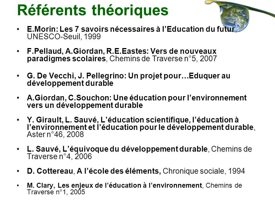 Référents théoriques E.Morin: Les 7 savoirs nécessaires à lEducation du futur, UNESCO-Seuil, 1999 F.Pellaud, A.Giordan, R.E.Eastes: Vers de nouveaux p